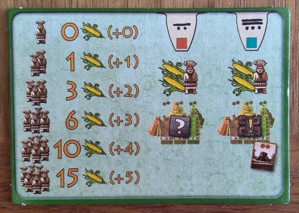 Tzolk'in: The Mayan Calendar: A four-sided game review (3/6)